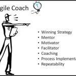 """与大家分享一些""""敏捷教练""""的定义"""