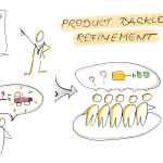 「视频」敏捷开发Scrum事件:产品待办事项梳理