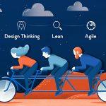 有价值的产品=设计思维+精益创业+敏捷方法