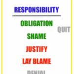 责任模型 – The Responsibility Process